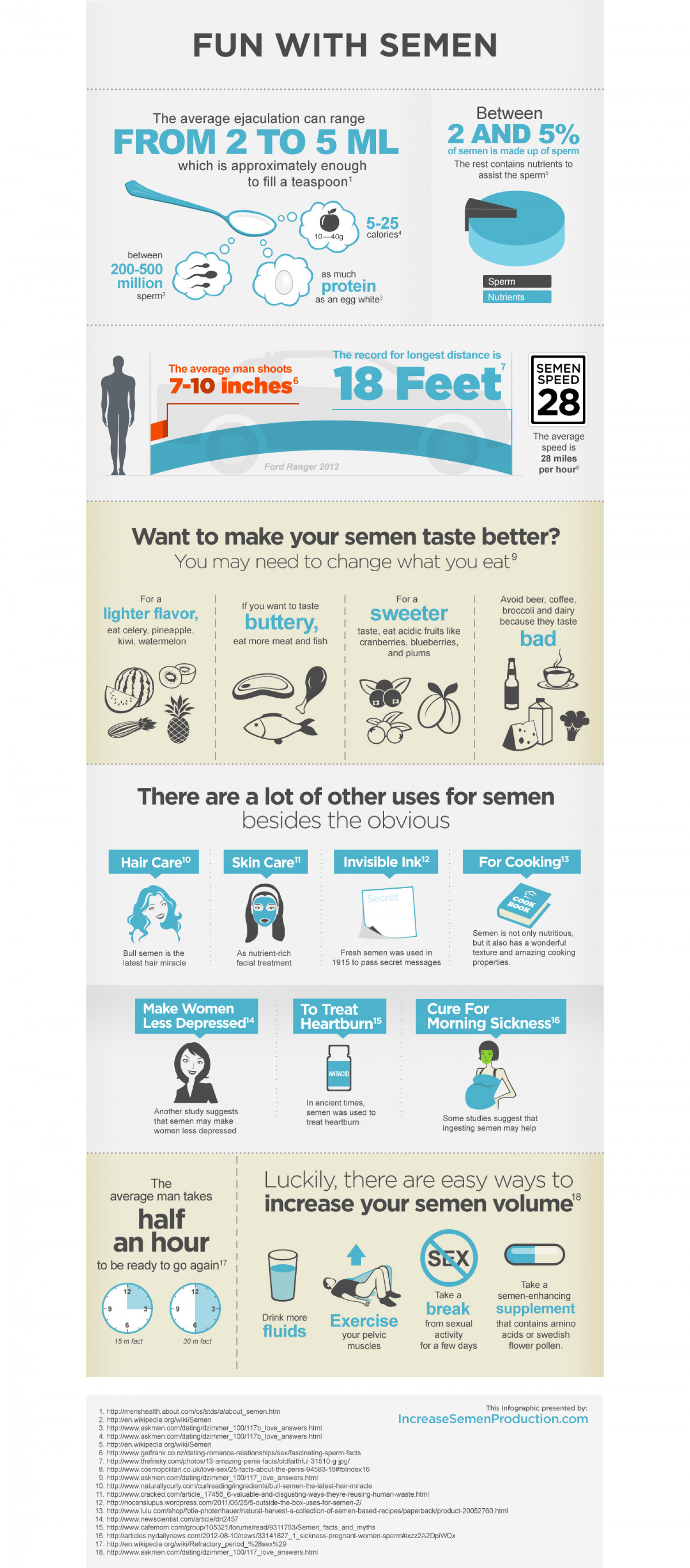 Semen: The Most Impressive Part Of Your Body? Infographic