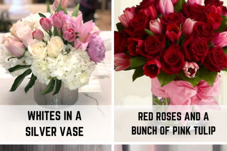 Send Mothers Day Special Flowers Online, Woodland Hills – Tinas Flowers and Gifts Infographic