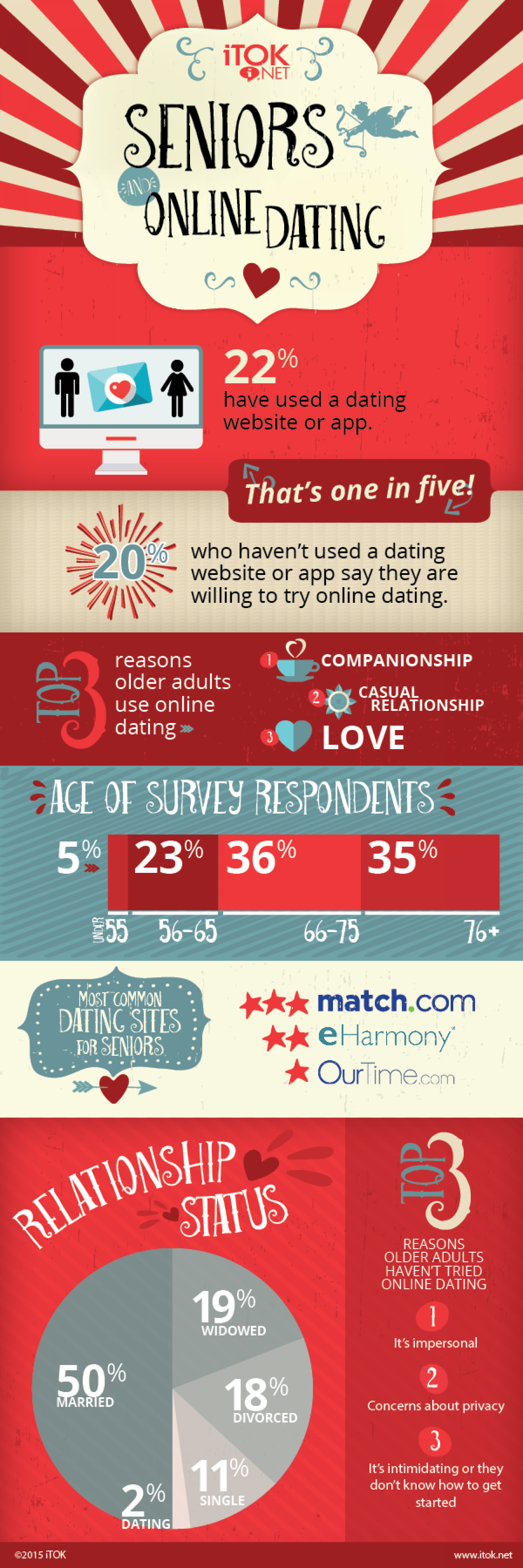 dating in the dark us relationship updates