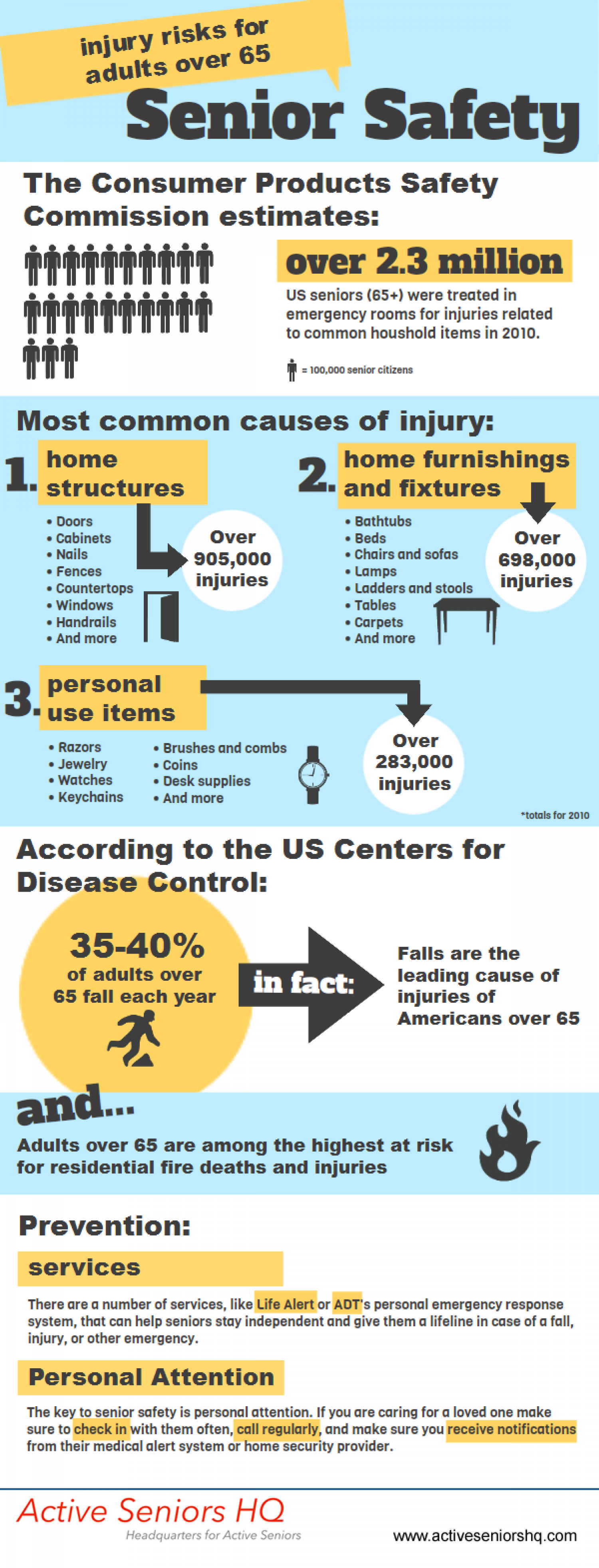 Seniors Health and Safety  Infographic