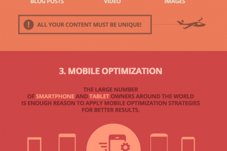 SEO 2014 Trends Infographic