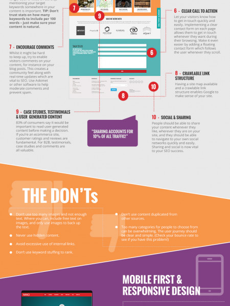 SEO and Design: Striking the Perfect Balance Infographic