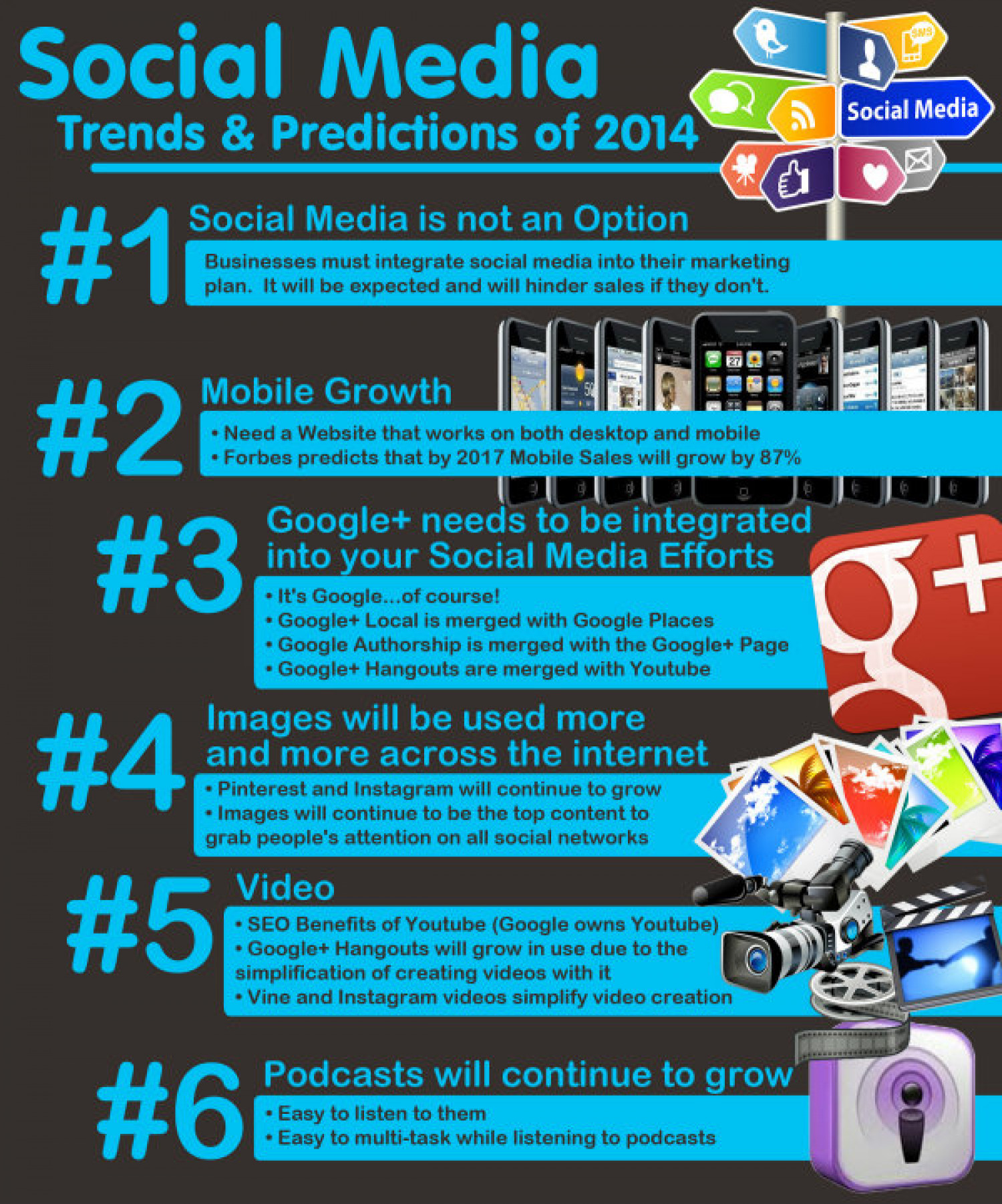Social Media Trends & Predictions Of 2014 Infographic