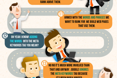 SEO Explained Infographic