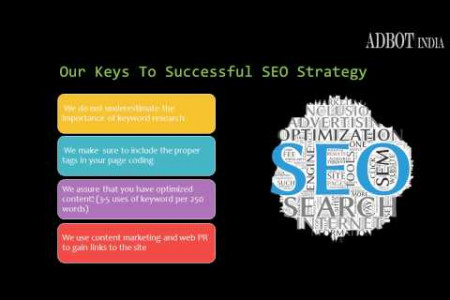 SEO Helps Your Websites Visibility and Attract More Visitors Infographic