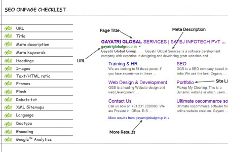 SEO Onpage Optimization Tips/Guide/Checklist Infographic
