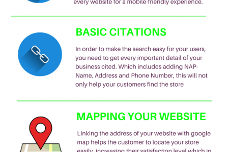 SEO Sydney – SEO Tips To Rank In Such A Competitive City! Infographic