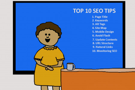 SEO Tips – Improve Your Website Ranking in Google Infographic