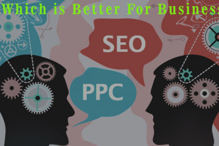 SEO vs. PPC: Which is the best way to improve Organic Search Traffic Infographic