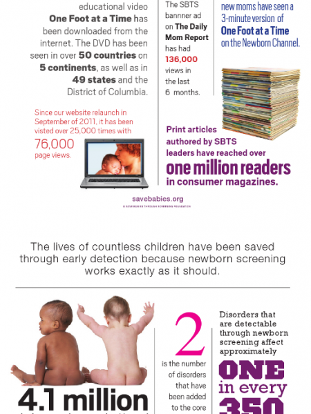 September is Newborn Screening Awareness Month Infographic