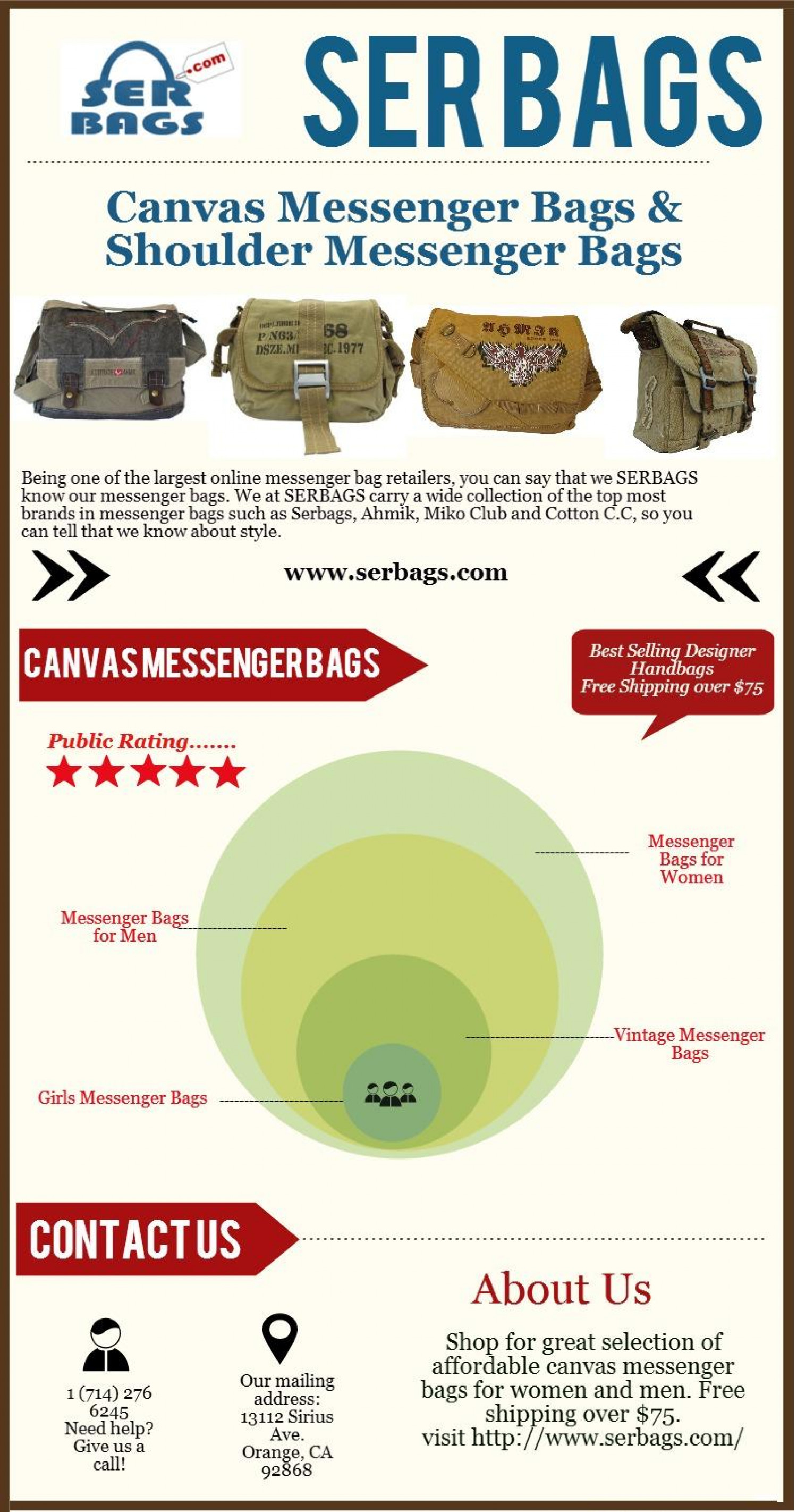 Serbagscom - Affordable canvas messenger bags Infographic