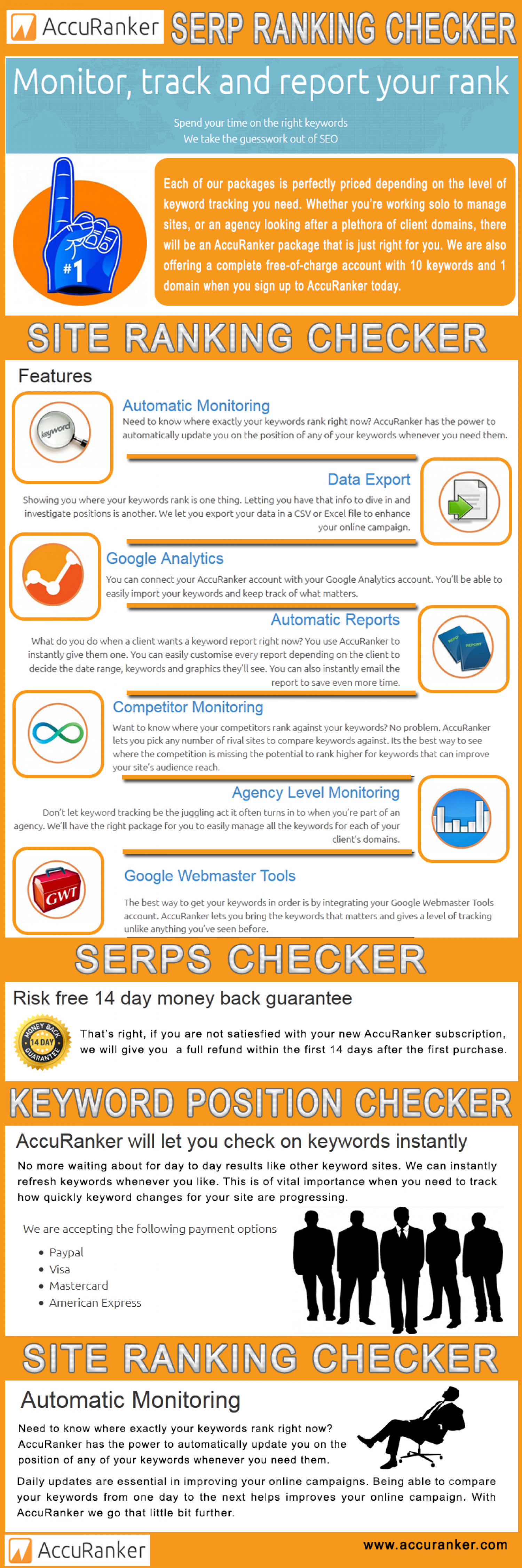 SERP Ranking Checker Infographic