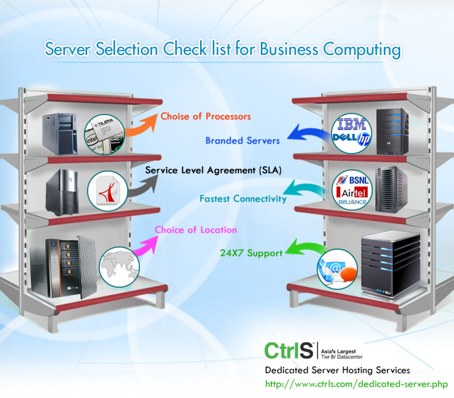 Server Selection Checklist for Business Computing Infographic