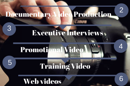 Services - Washington DC Video Production - Cocklins Digital   Infographic