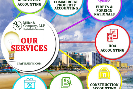 Services Miller & Company CPAs: Tax Accountants Infographic