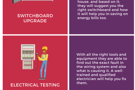 Services Offered by A Qualified Electrician Infographic
