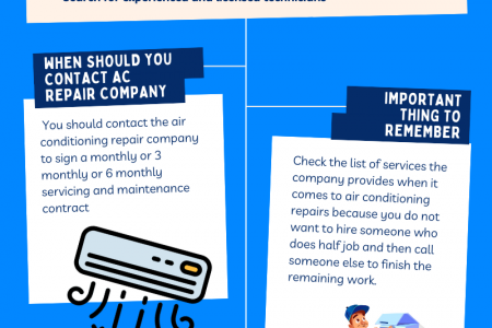 Services Offered By AC Repair Company Infographic