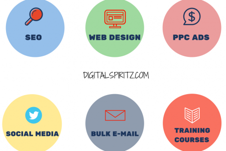 Services we provide Infographic