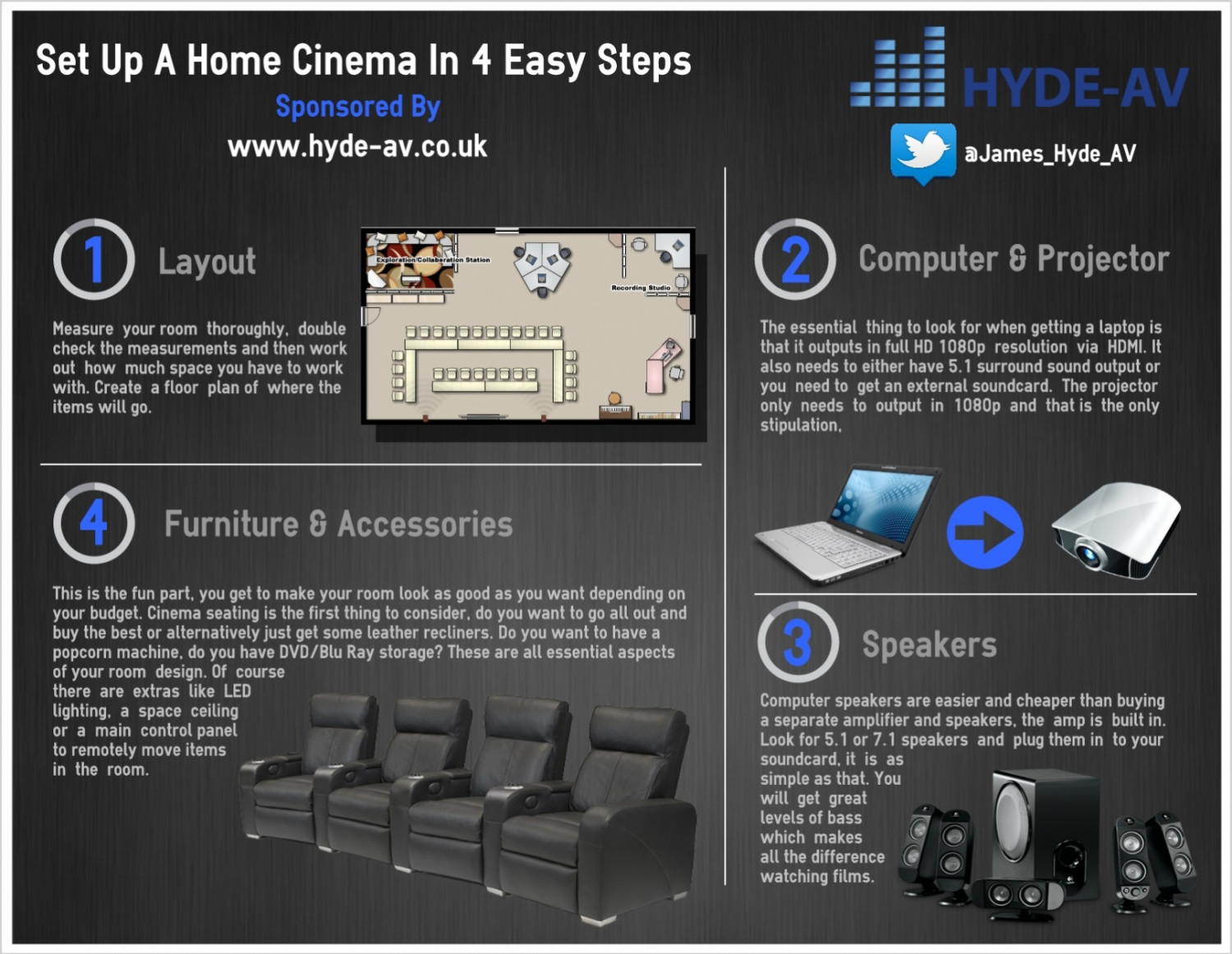 Set Up A Home Cinema In 4 Easy Steps Infographic