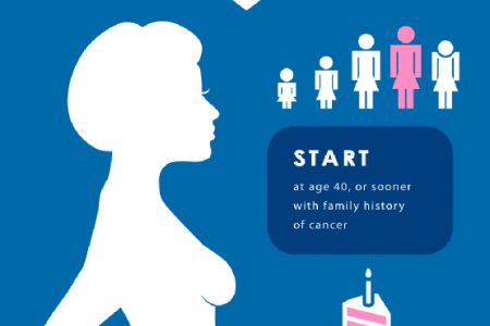 Setting a Schedule for Women's Health Infographic