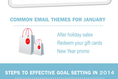 Setting Email Marketing Goals for 2014 Infographic
