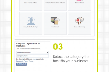 Setting up a Facebook business page: what, why, how and when? Infographic