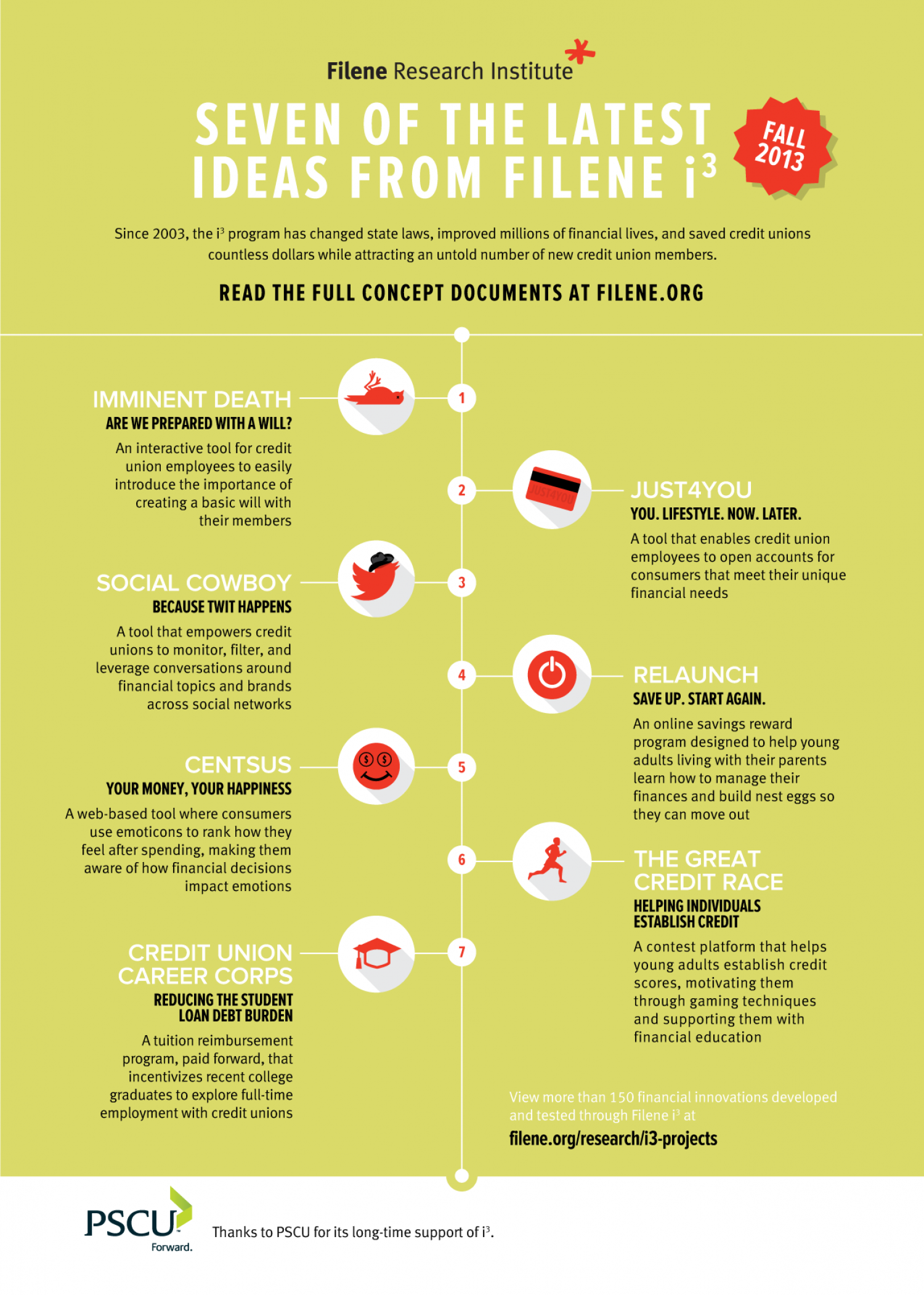 Seven of the Latest Ideas from Filene i3 (Fall 2013) Infographic