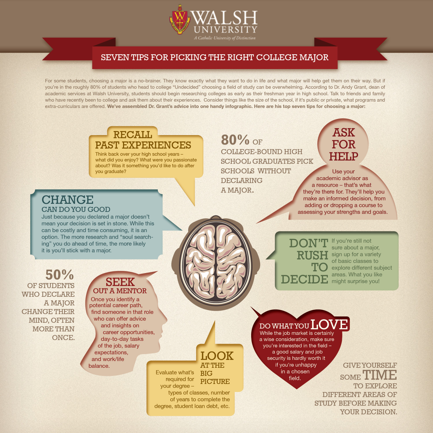 Seven Tips for Picking the Right College Major Infographic