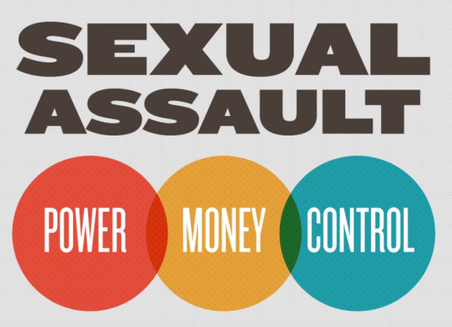 Sexual Assault: Power  Money  Control Infographic
