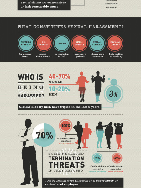 Sexual Harassment in the Workplace Infographic