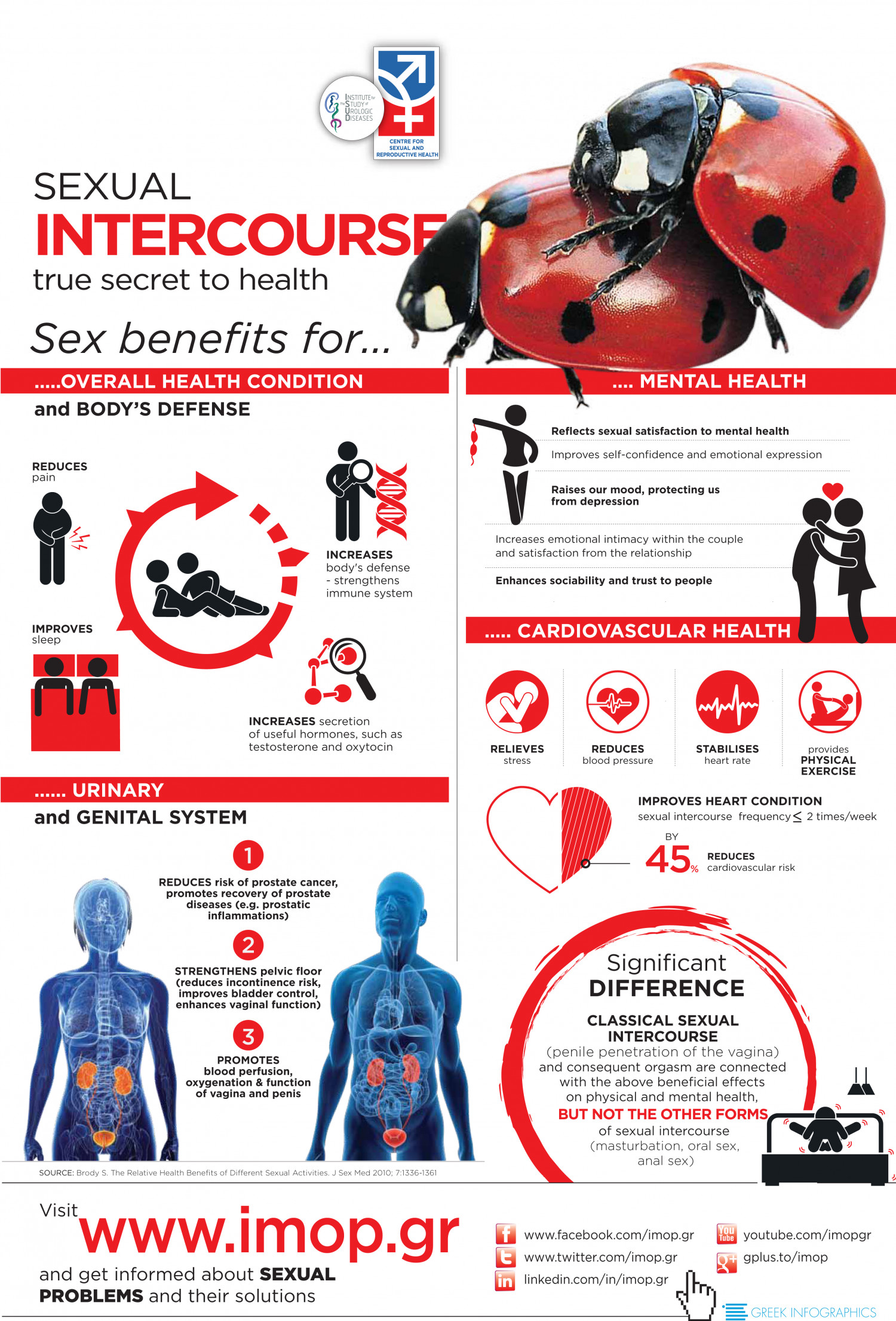 Sexual Intercourse: A True Secret To Health Infographic