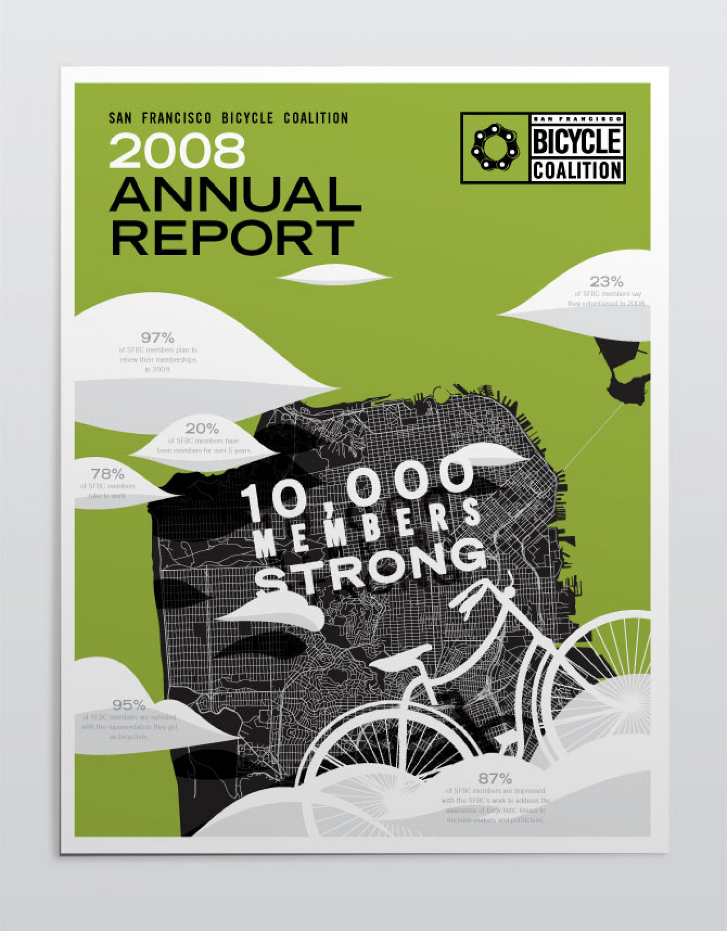 SFBC Annual Report Infographic