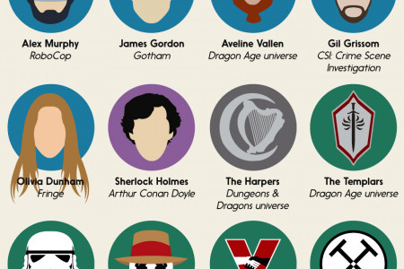 Shades of Justice: The D&D Alignment of 31 Fictional Police and Crime-Fighters Infographic