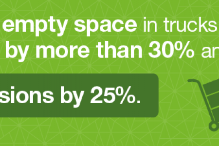 Sharing Empty Truck Space Infographic