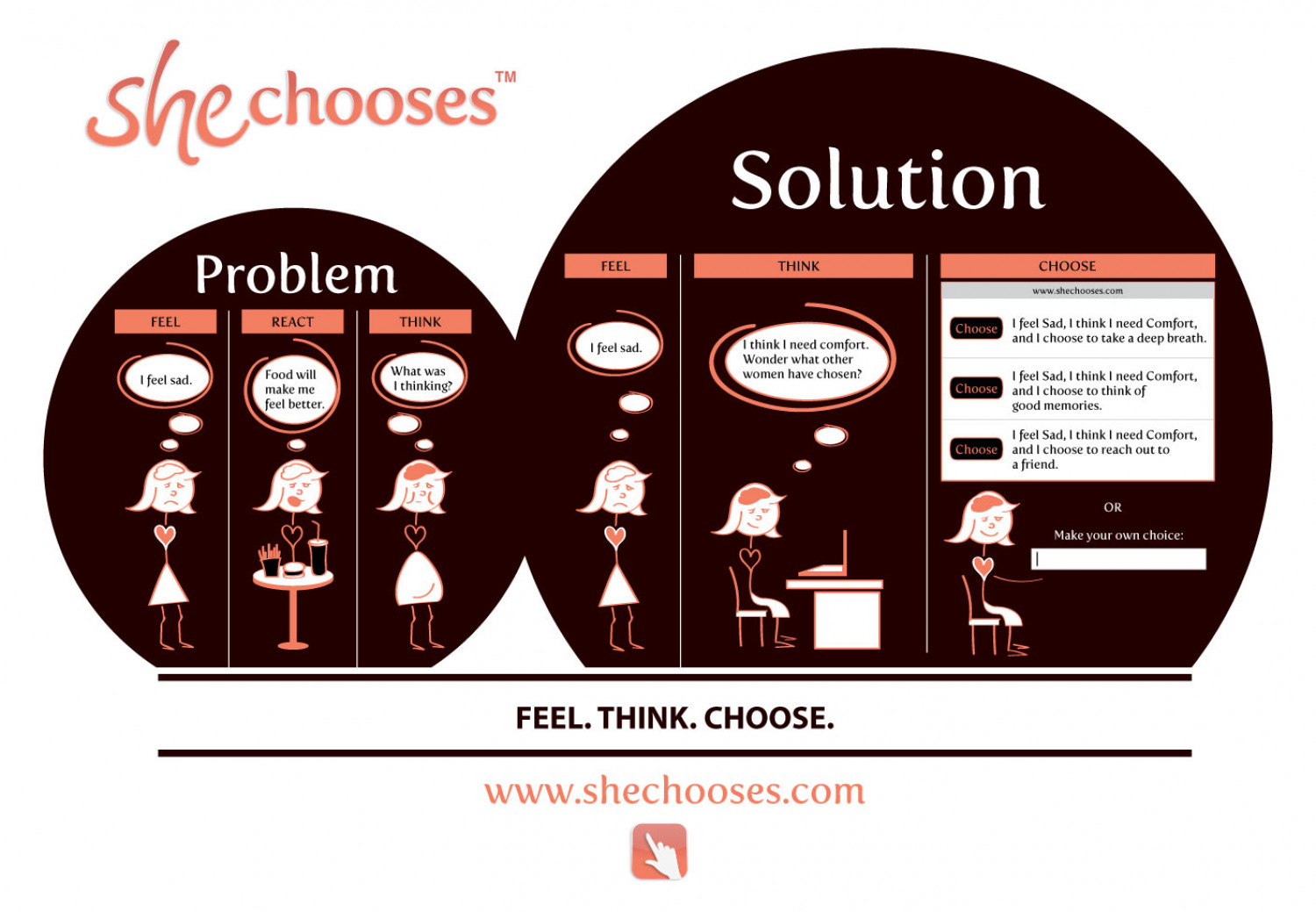 SheChooses: Feel. Think. Choose. Infographic Infographic