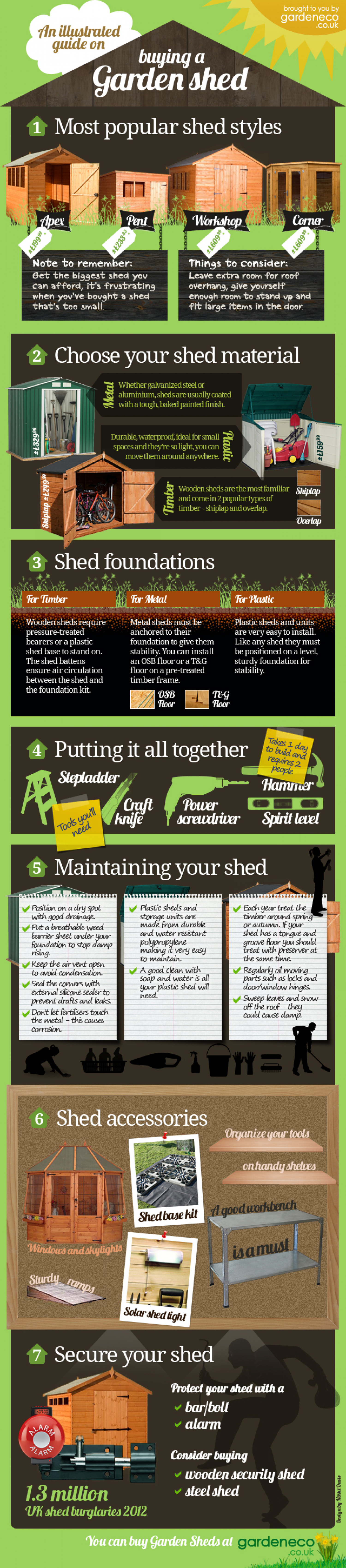 Shed Buying Guide Infographic
