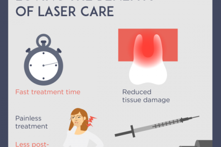 Shining a Light on Laser Dentistry Infographic