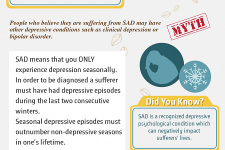 Shining Some Light on Seasonal Affective Disorder (SAD) Infographic