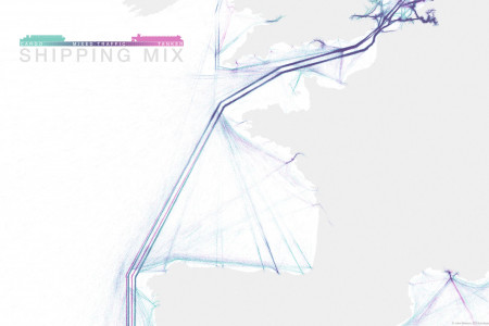 Shipping Mix: East Atlantic Infographic