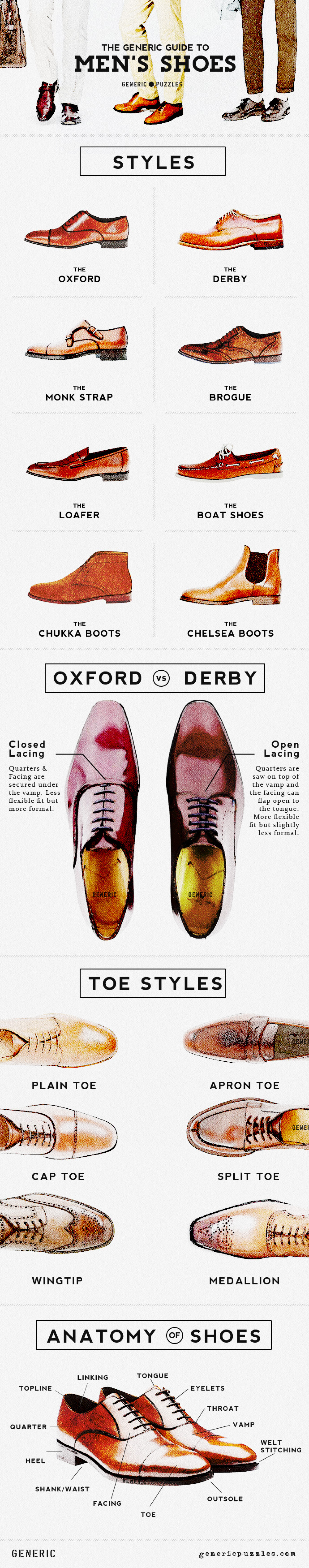 Shoes 101 - Up Your Shoe Game Infographic