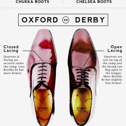 Shoes 101 - Up Your Shoe Game | Visual.ly