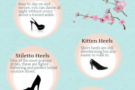 Shoes Shoes Shoes Infographic