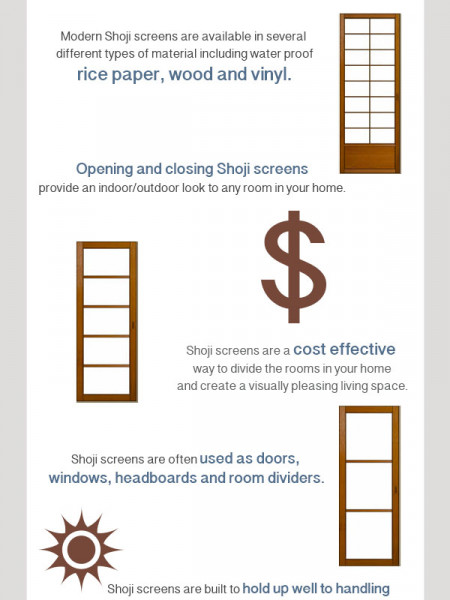 Did You Know? Facts About Shoji Screens Infographic