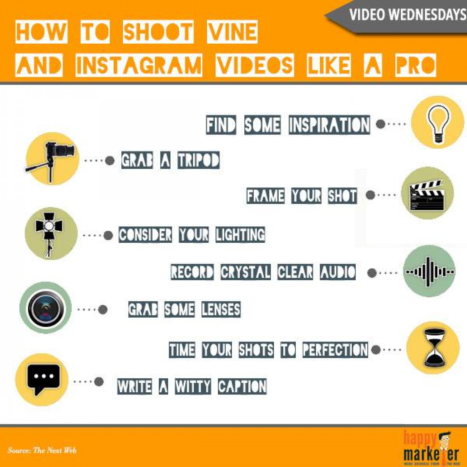 Shoot Vine And Instagram Videos Like A Pro Infographic