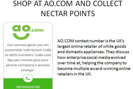 Shop at Ao.com and Collect Nectar Points Infographic