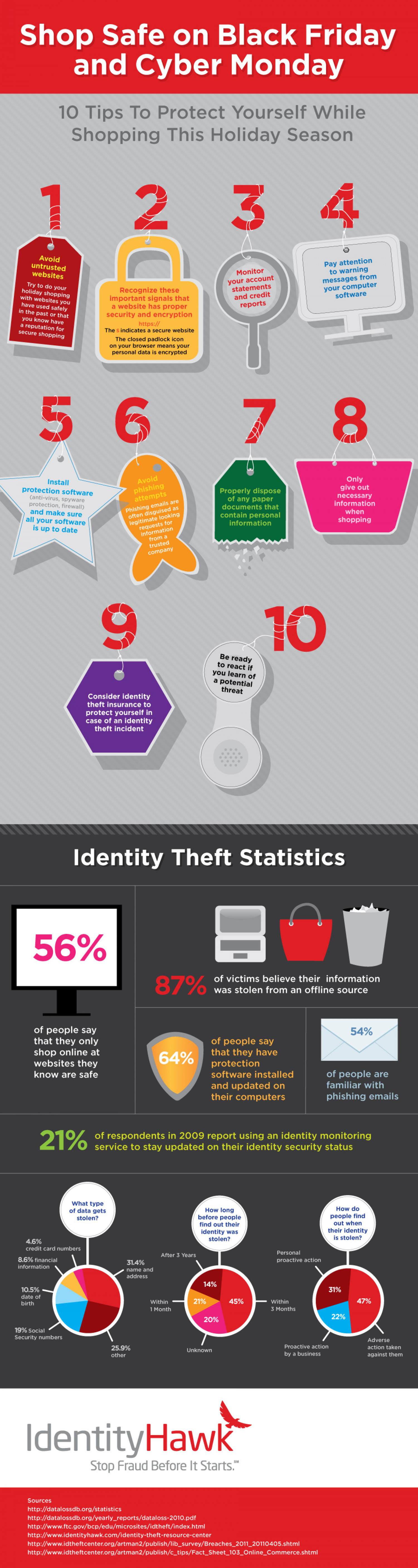 Shop Safe On a Black Friday and a Cyber Monday Infographic