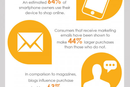 Shopping Online Infographic