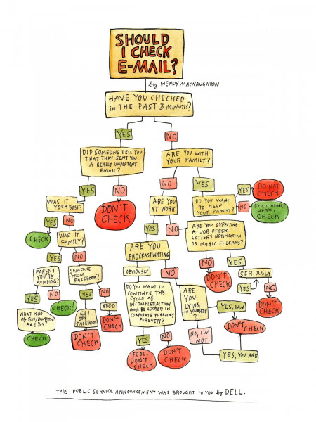 Should I Check E-mail? Infographic