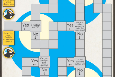 Should I Drink a Beer in the Shower? Infographic