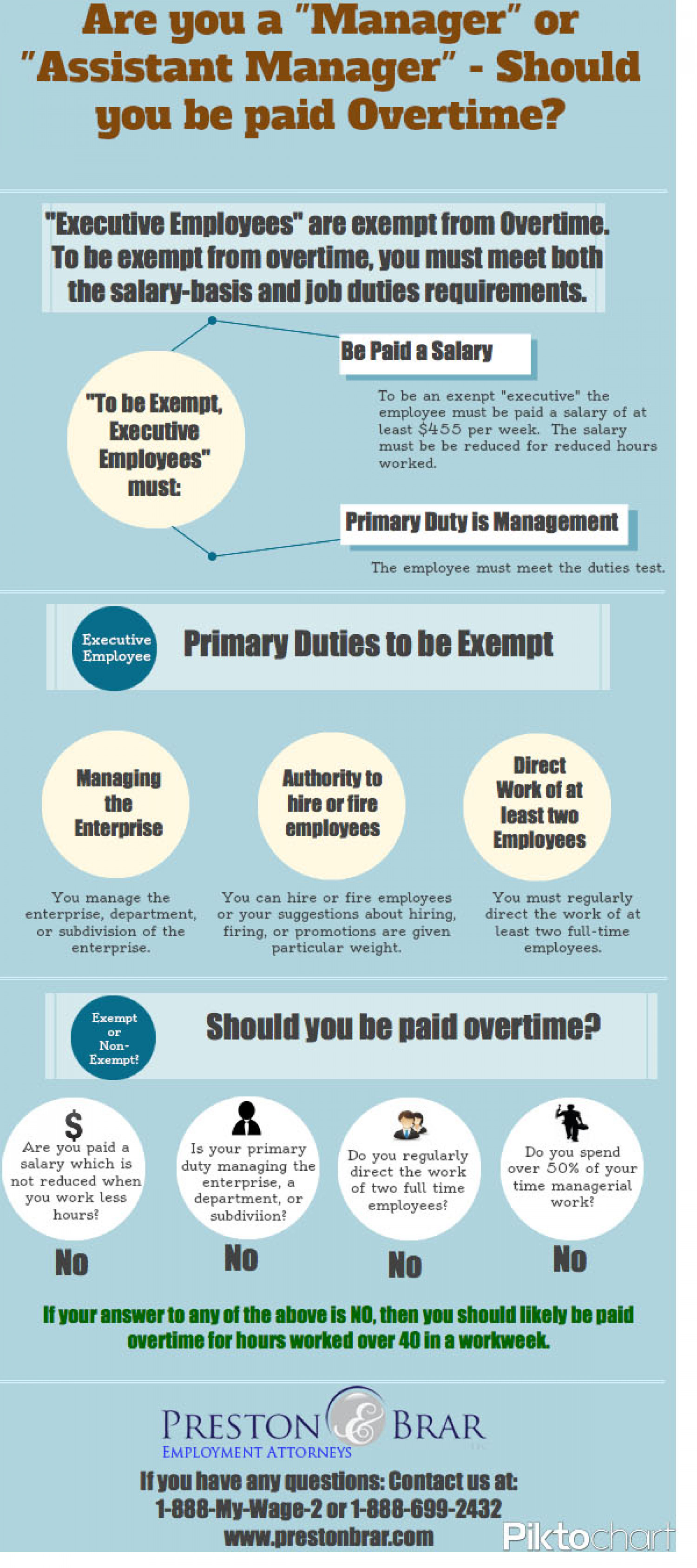 Should Managers Get Paid Overtime? Infographic